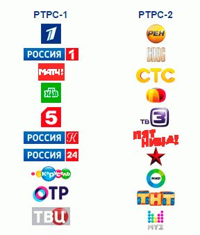 """Вот что вещает """"цифра"""" в России"""