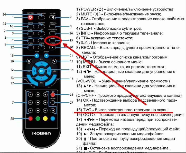 Телегид - легкий способ получить программу передач цифрового телевидения