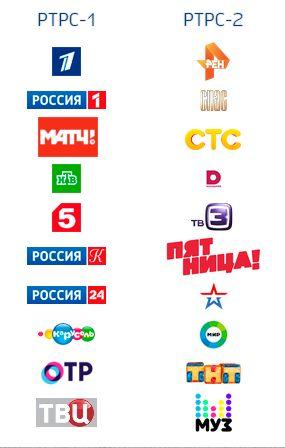 Список каналов первого и второго мультиплекса